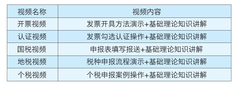 财税会计综合实训班描述_03.jpg